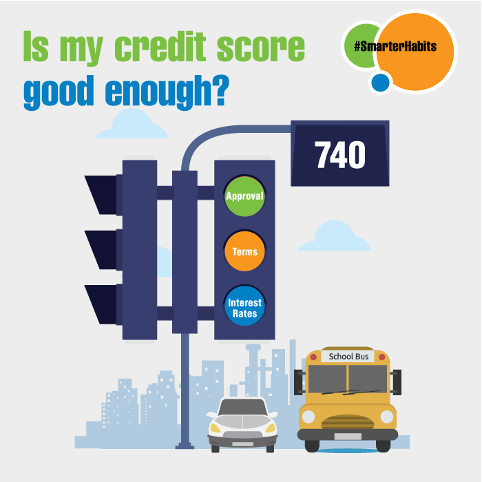 Is my credit score good enough?